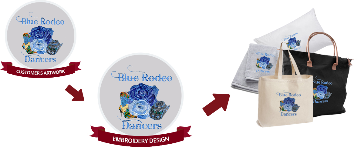 Embroidery Digitizing and Vector art Services